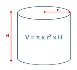 calcul du volume d un cylindre