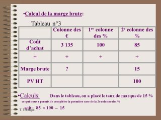calcul marge commerciale