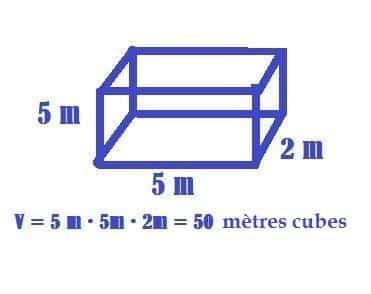 calcul metre cube. Black Bedroom Furniture Sets. Home Design Ideas