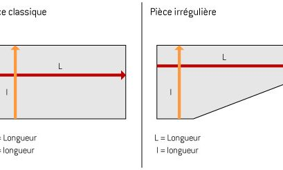 calcul superficie