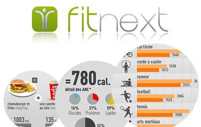 calculateur calories