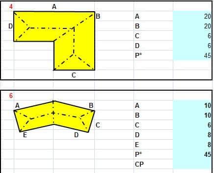 calculer surface