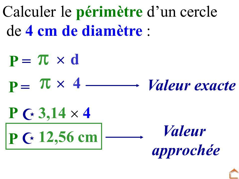 comment calculer le perimetre d un cercle