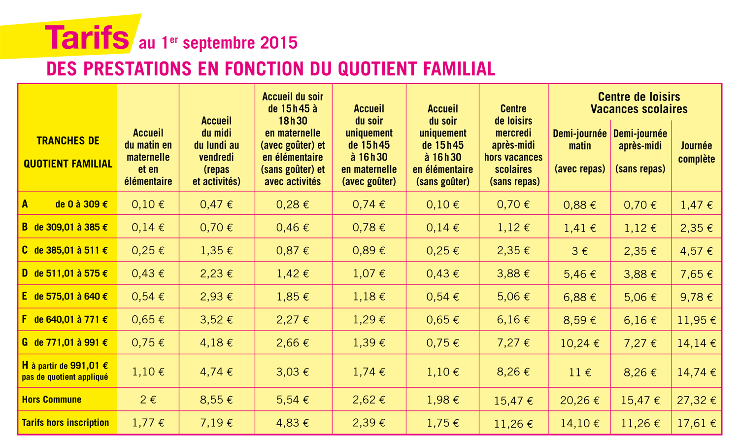 Comment calculer le quotient familial - Grille pension alimentaire 2013 ...