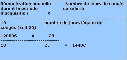 comment calculer les congés payés