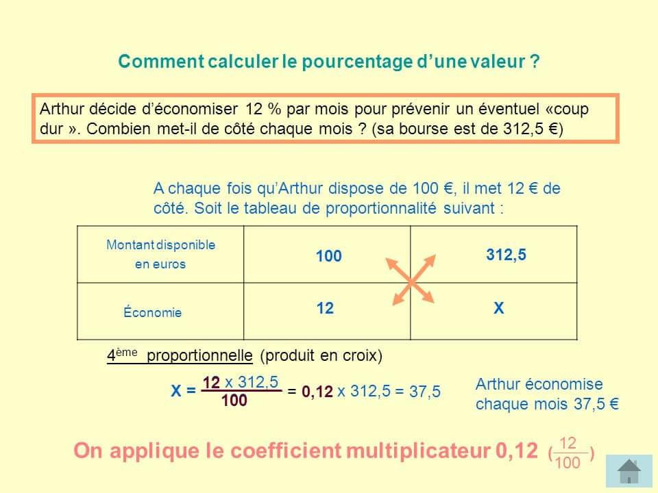 comment calculer les pourcentages